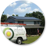 Solar Power in NJ and NY